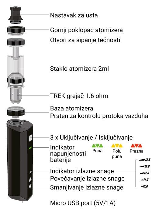 Umbrella TREK elektronska cigareta